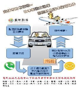 日本旅行自駕 駕照日文譯本機場領