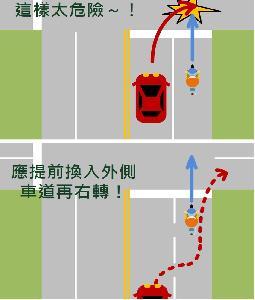 培養用路人正確觀念 右轉車輛提前匯入外側車道